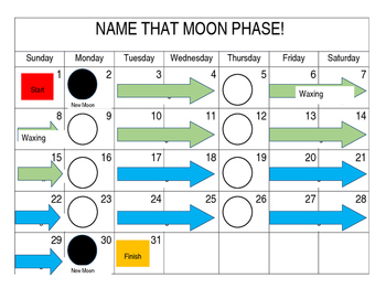 Moon Phases Game
