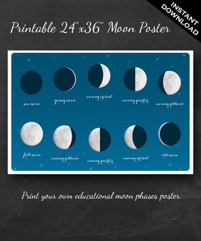 """Moon Phases Poster - Printable 24""""x36"""" Poster Instant Download"""
