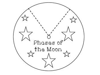 Moon Phases Wheel