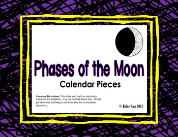 Moon Phases for Calendar
