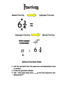 More Fraction Reference Sheets