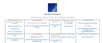 More Summer Technology Handout - Sites, Apps, Augmented Re