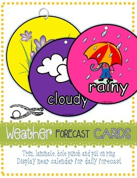 Weather Forecast Circles