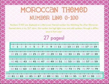Moroccan Themed Number Line