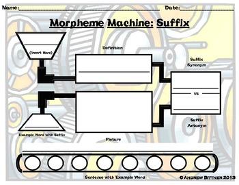 Morpheme Machine Suffix Graphic Organizer