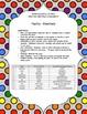 Morphological Matrix Creative Writing Activity - Poetry