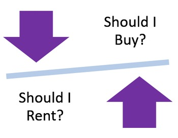 Mortgage vs. Renting Personal Finance Project