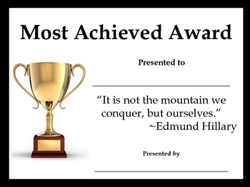 Most Achieved Award