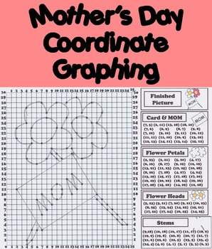 Mother's Day Math Activity: Coordinate Graphing/ Ordered P