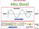 Motion: Wave Characteristics - MAC Gr. 5-8