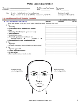 Motor Speech Examination Protocol - editable