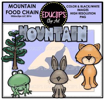 Mountain Food Chain Clip Art Mini Bundle {Educlips Clipart}