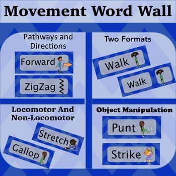 Movement Word Wall Blue: Locomotor, Non-Locomotor, Directi