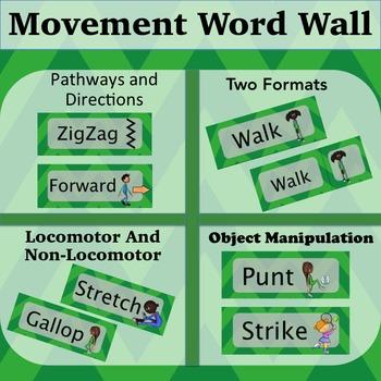 Movement Words Green: Locomotor, Non-Locomotor, Levels, Di