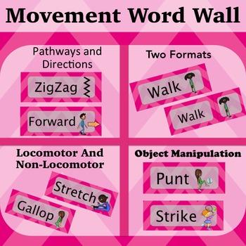 Movement Wordwall Pink: Locomotor, Non-Locomotor, Directio