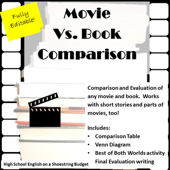 Movie vs Book Comparison Activity (Fully Editable)