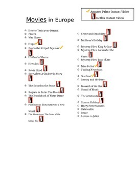 Movies in Europe