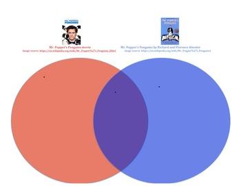 Mr. Popper's Penguins venn diagram