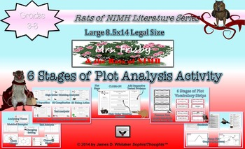 Mrs. Frisby and the Rats of NIMH 6 Stages of Plot Analysis