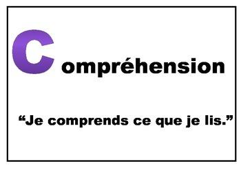 French Méthode café (affiches)
