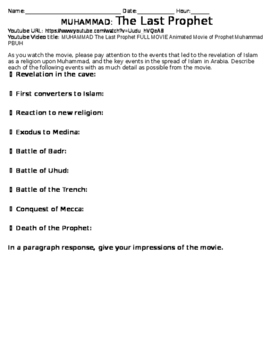 Muhammad: The Last Prophet Movie questions