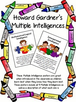 Howard Gardner Mulitple Intelligence Posters