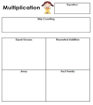 Mulltiplication Multiple Ways