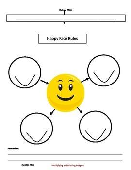 Mult. & Dividing Integers Bubble Map (7.NS.2; Math. Practi