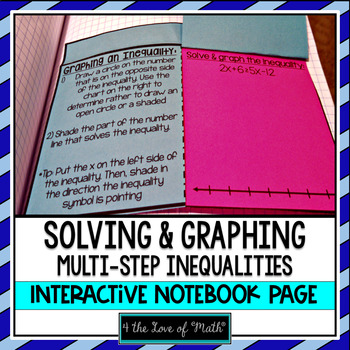 Multi Step Inequalities: Solving & Graphing Interactive Fo