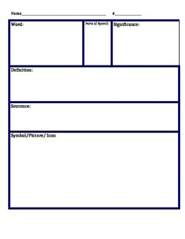 Multi-sensory Vocab template