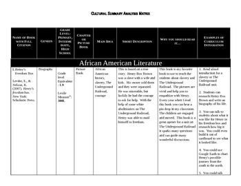 Multicultural Book List