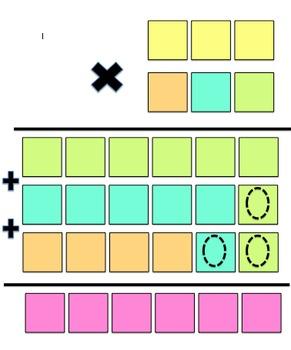 Multidigit Multiplication Guide