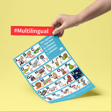 Multilingual Alphabet - ABC Poster for Bilingual Kids (USA