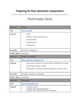 Multimedia Test Prep Ideas