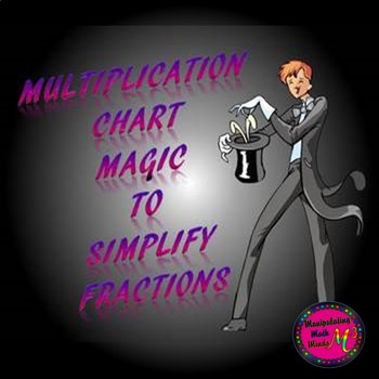Multiplication Chart Magic for Simplifying Fractions
