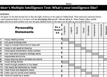 Multiple Intelligence: Icebreaker