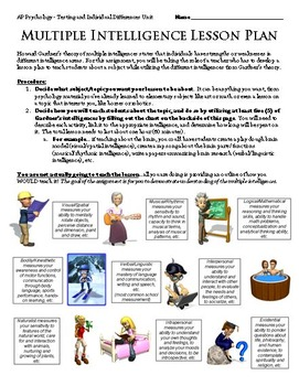 Multiple Intelligence Lesson Plan Assignment