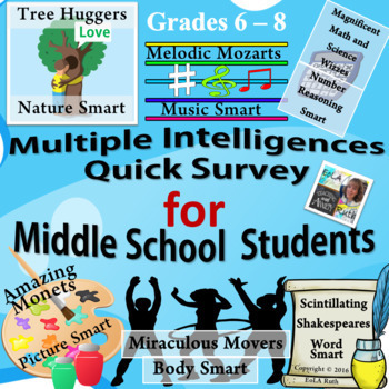 Multiple Intelligence Quick Survey and Sample Small Group