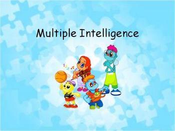 Multiple Intelligence Test - Learning Strategies