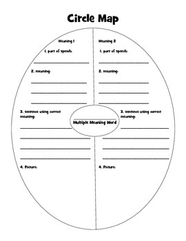 Multiple Meaning Words-Circle Map