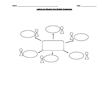 Multiple Perspectives Map - stick people