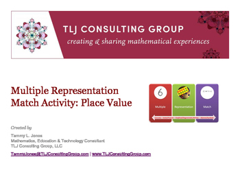Multiple Representation Match Activity: Place Value