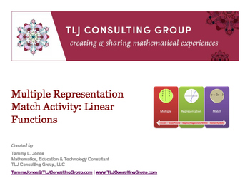 Multiple Representation Match Activity: Linear Functions