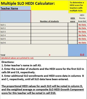 Multiple SLO Calculator