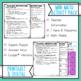 Multiplication 2 Digit By 2 Digit Math Activities Google S