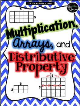 Multiplication, Arrays, & Distributive Property: Vocab, Pr