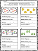 Multiplication Arrays (Groups of/Sets of)