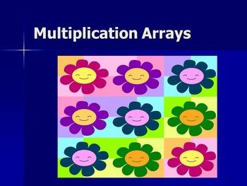 Multiplication Arrays/Repeated Addition