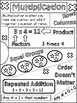 Multiplication: Games & Practice Printables
