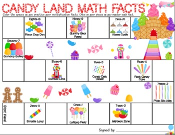 Multiplication: Candy Land Math Facts